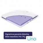 Rücken, Uno - materac do kołyski pianka antybakteryjna HR 90x40x6cm (łóżeczko dostawne)
