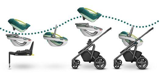 Maxi Cosi, Coral i-Size - fotelik samochodowy dla dzieci od urodzenia do ok. 12 miesiąca, od 45 do 75 cm, do 13 kg montaż na bazie i wózkach